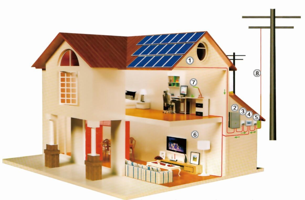 10kw on grid solar power systems